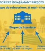 Încep înscrierile și reînscrierile la grădinițe: calendarul publicat de Ministerul Educației