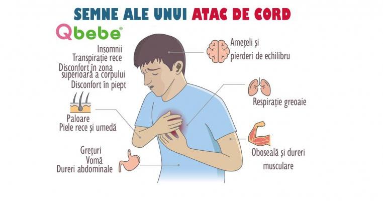 Simptome de atac de panică la pierderea în greutate)