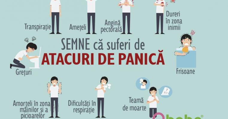 6 LUCRURI IMPORTANTE DESPRE ANXIETATE SI ATACURI DE PANICA