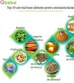 Top 10 cele mai bune alimente pentru stimularea lactatiei