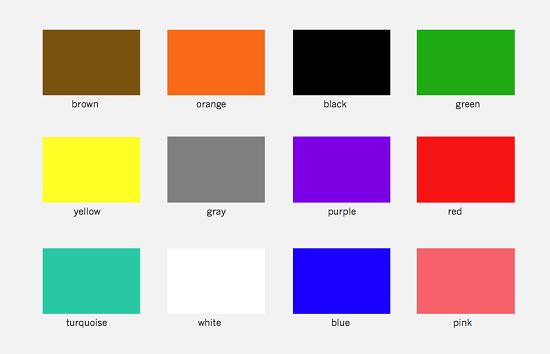 Activitati de invatare a culorilor cu ajutorul unor flash-carduri