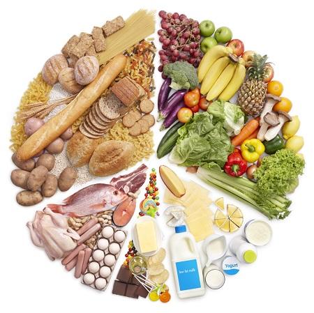 Opteaza pentru o nutritie echilibrata in perioada alaptarii