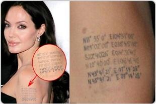 Tatuaj cu diverse coordonate