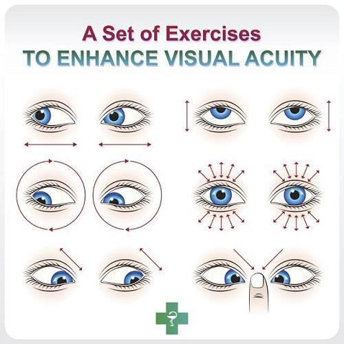 Exemple de exercitii pentru ochi