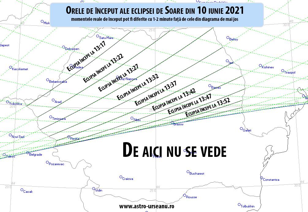 orele de inceput ale eclipsei solare 2021