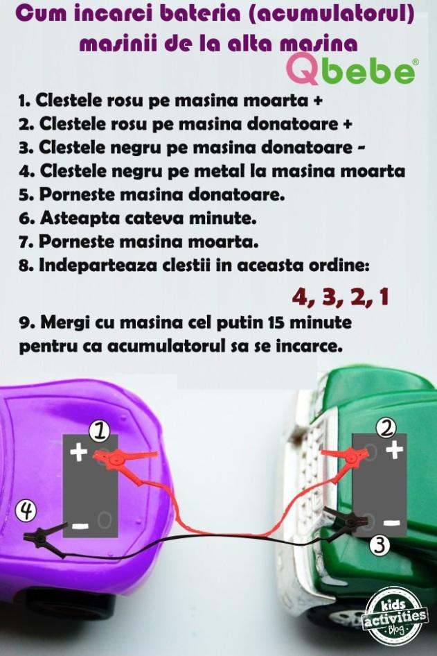 cum incarci bateria masinii