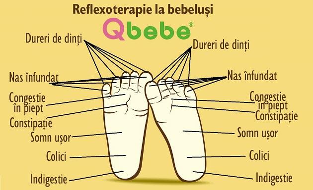 reflexoterapie bebelusi