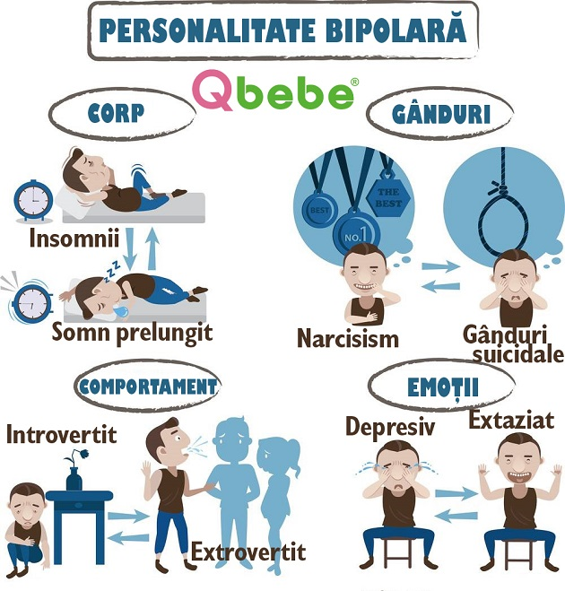 personalitate bipolara