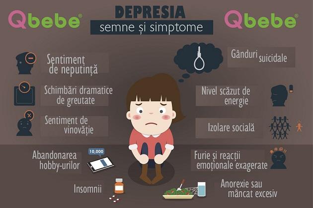 semne depresie