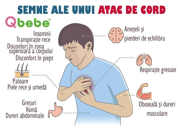 semne atac de cord