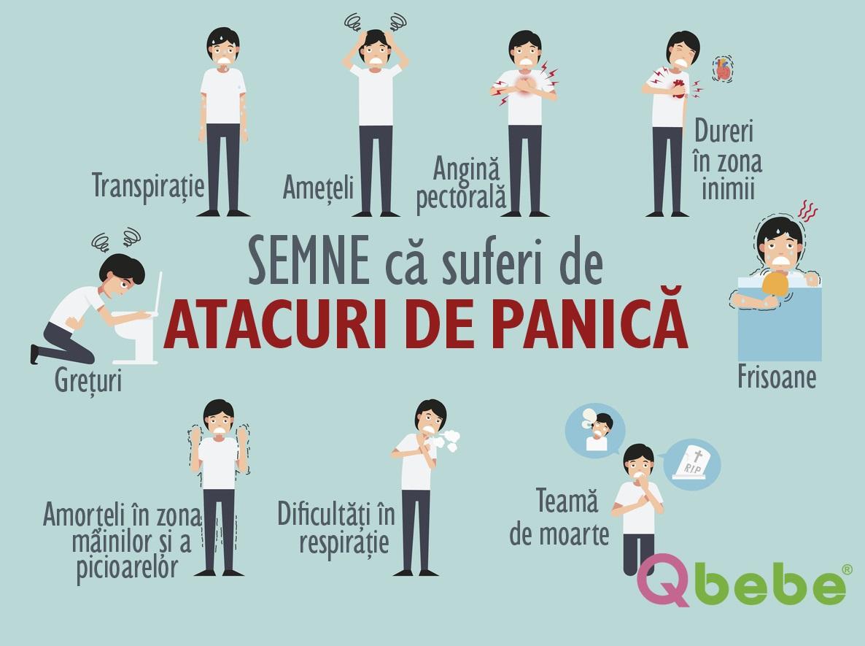 semne atacuri de panica