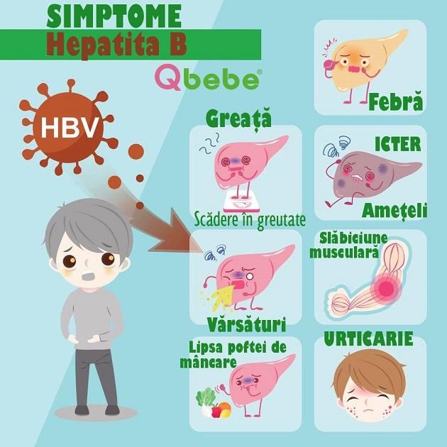 semne hepatita B