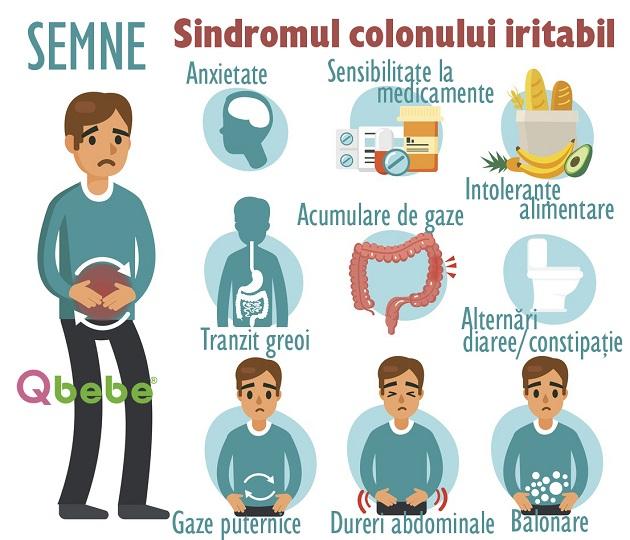 semne sindromul colonului iritabil