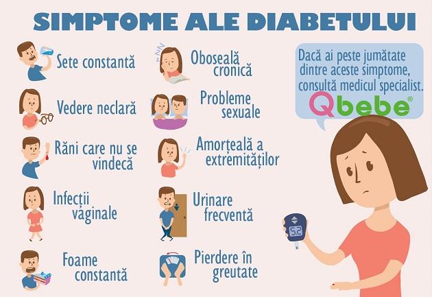 semne diabet